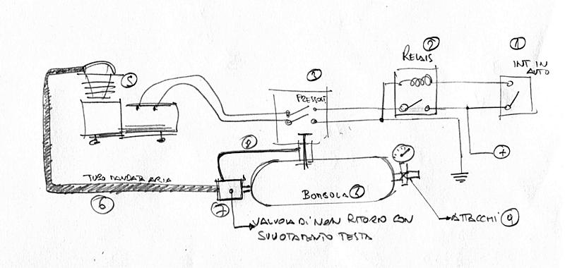 Africaland leggi argomento indeciso sul compressore for Condizionatore non parte compressore